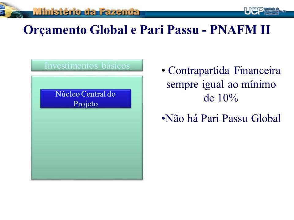 Orçamento Global e Pari Passu - PNAFM II Investimentos básicos Núcleo Central do Projeto Núcleo Central do Projeto Contrapartida Financeira sempre igu