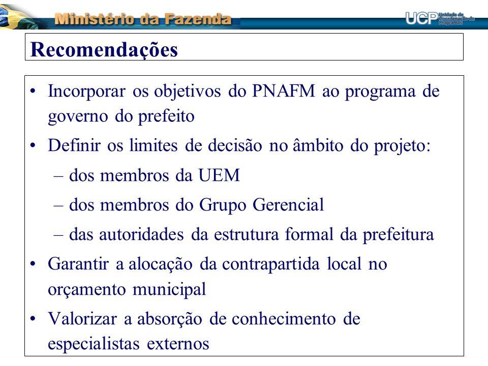 Recomendações Incorporar os objetivos do PNAFM ao programa de governo do prefeito Definir os limites de decisão no âmbito do projeto: –dos membros da