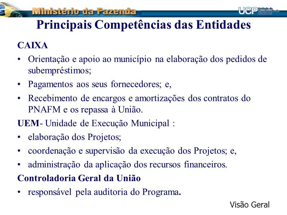Principais Competências das Entidades CAIXA Orientação e apoio ao município na elaboração dos pedidos de subempréstimos; Pagamentos aos seus fornecedo