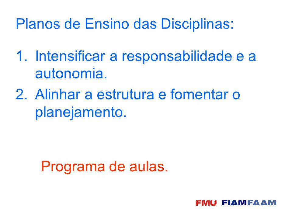 Planos de Ensino das Disciplinas: Programa de aulas.