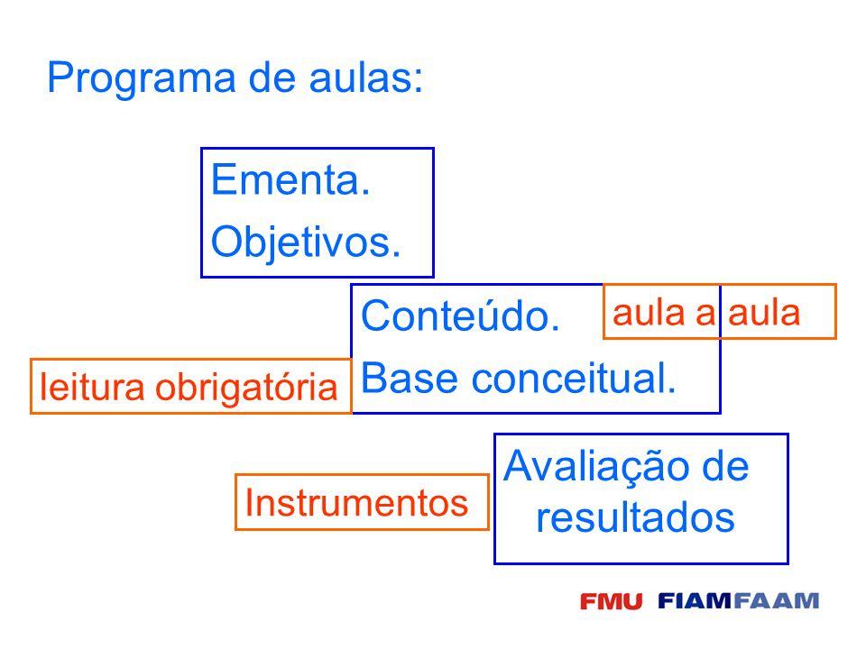 Ementa. Objetivos. Programa de aulas: Conteúdo. Base conceitual.