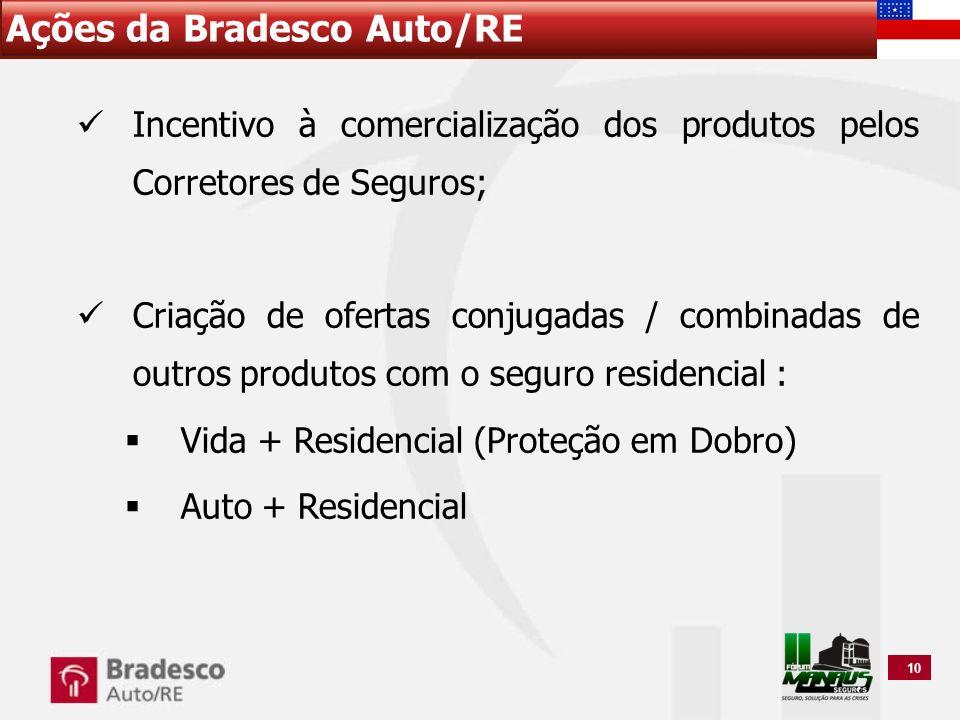 10 Ações da Bradesco Auto/RE Incentivo à comercialização dos produtos pelos Corretores de Seguros; Criação de ofertas conjugadas / combinadas de outro