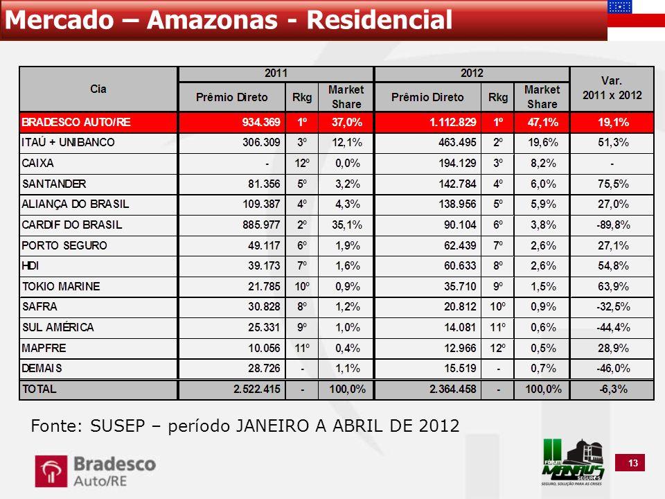 13 Mercado – Amazonas - Residencial Fonte: SUSEP – período JANEIRO A ABRIL DE 2012