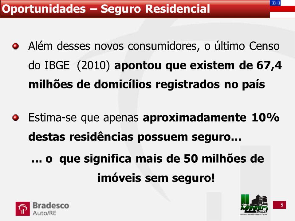 5 Oportunidades – Seguro Residencial Além desses novos consumidores, o último Censo do IBGE (2010) apontou que existem de 67,4 milhões de domicílios r