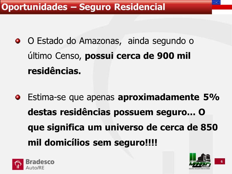 O Estado do Amazonas, ainda segundo o último Censo, possui cerca de 900 mil residências. Estima-se que apenas aproximadamente 5% destas residências po