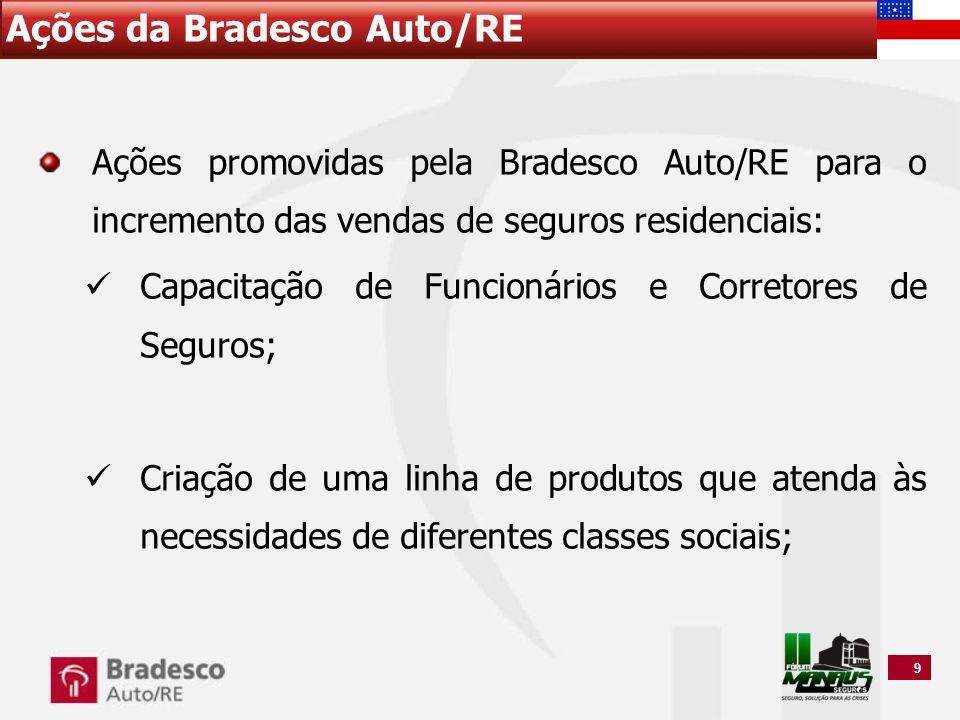 9 Ações da Bradesco Auto/RE Ações promovidas pela Bradesco Auto/RE para o incremento das vendas de seguros residenciais: Capacitação de Funcionários e