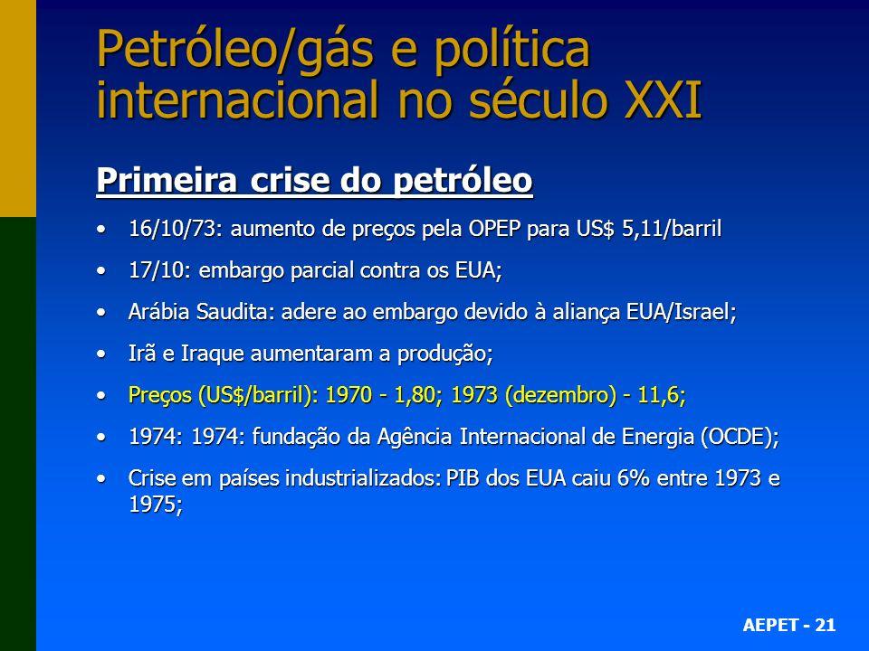 AEPET - 21 Petróleo/gás e política internacional no século XXI Primeira crise do petróleo 16/10/73: aumento de preços pela OPEP para US$ 5,11/barril16