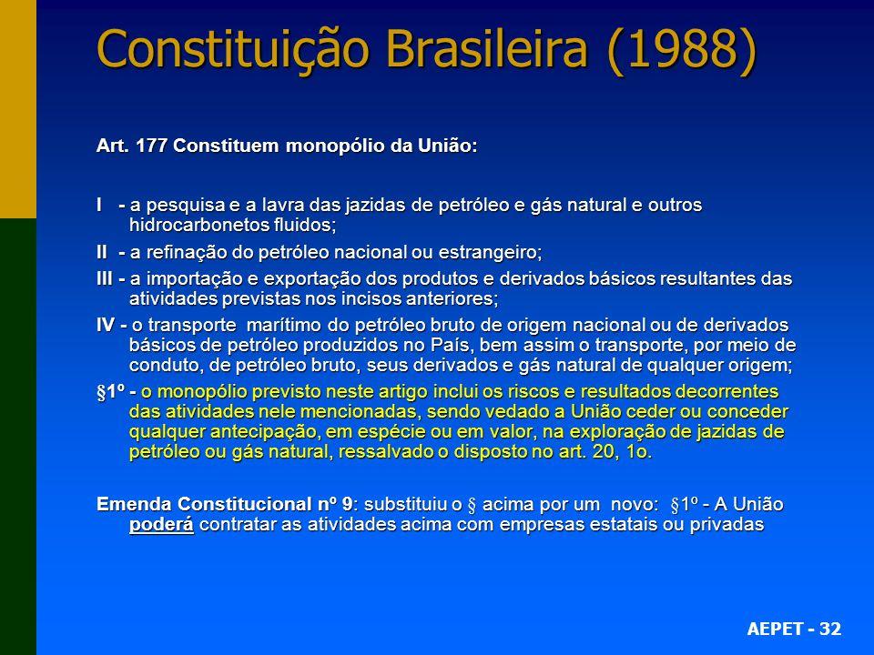 AEPET - 32 Constituição Brasileira (1988) Art. 177 Constituem monopólio da União: I - a pesquisa e a lavra das jazidas de petróleo e gás natural e out