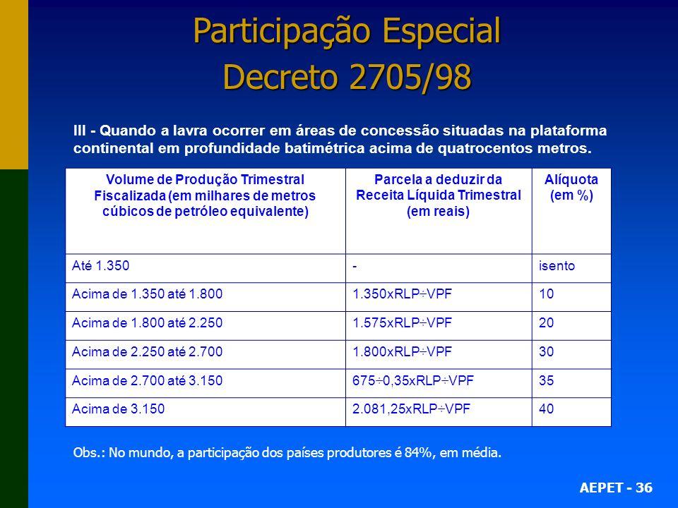AEPET - 36 Participação Especial Decreto 2705/98 III - Quando a lavra ocorrer em áreas de concessão situadas na plataforma continental em profundidade