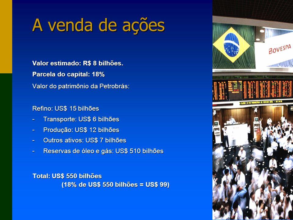 AEPET - 38 A venda de ações Valor estimado: R$ 8 bilhões. Parcela do capital: 18% Valor do patrimônio da Petrobrás: Refino: US$ 15 bilhões -Transporte