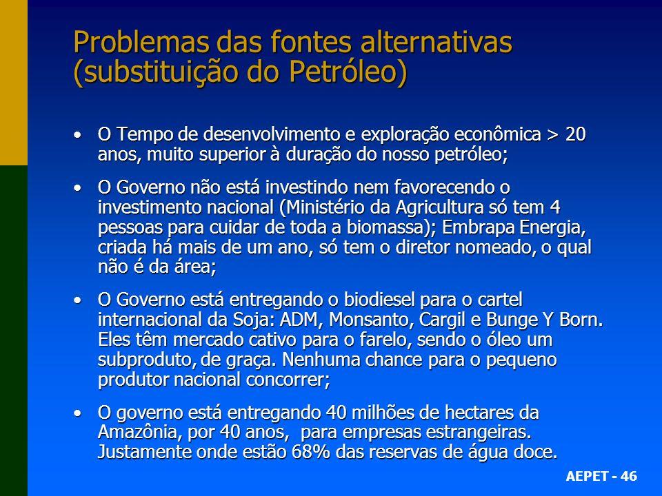 AEPET - 46 Problemas das fontes alternativas (substituição do Petróleo) O Tempo de desenvolvimento e exploração econômica > 20 anos, muito superior à
