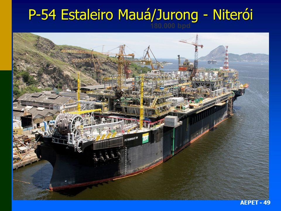 AEPET - 49 P-54 Estaleiro Mauá/Jurong - Niterói 180.000 bpd