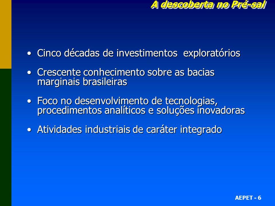 AEPET - 6 Cinco décadas de investimentos exploratóriosCinco décadas de investimentos exploratórios Crescente conhecimento sobre as bacias marginais br