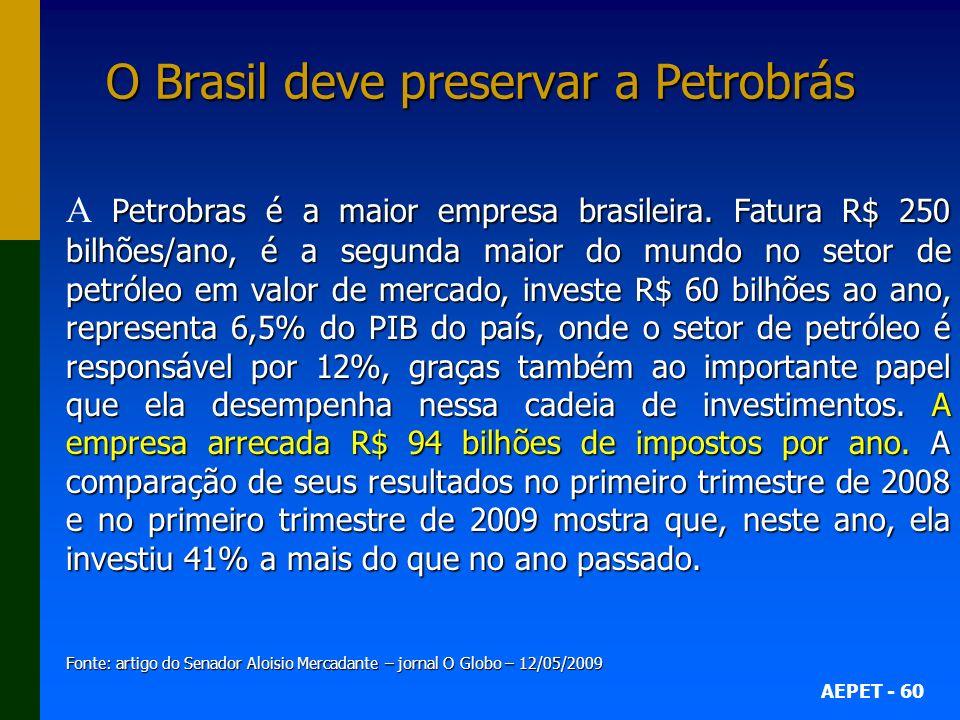 AEPET - 60 O Brasil deve preservar a Petrobrás Petrobras é a maior empresa brasileira. Fatura R$ 250 bilhões/ano, é a segunda maior do mundo no setor