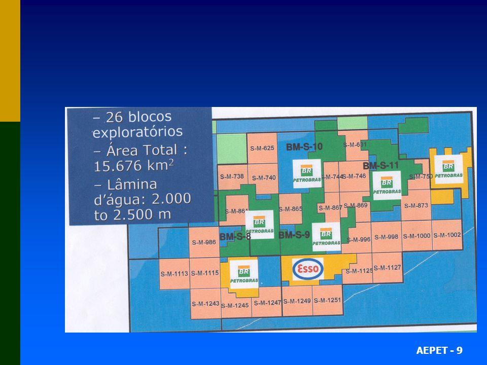 AEPET - 40 Comparação entre as Estruturas de Preços de Gasolina no Brasil e nos EUA (janeiro 2002) E U A Brasil US$/galãoR$/litroR$/litro Preço ao consumidor (bomba) Preço ao consumidor (bomba)1,41 0,9_ 1,62 Parcela do refinador Parcela do refinador 0,9_ 0,580,23 19% 30% 44% 7% 14,2% 53,6% 10% 22,2% Óleo cru + Refino Impostos Álcool Distribuição + Revenda Distribuição + Revenda Impostos Refino Óleo cru Fonte: Petrobrás/Abast.