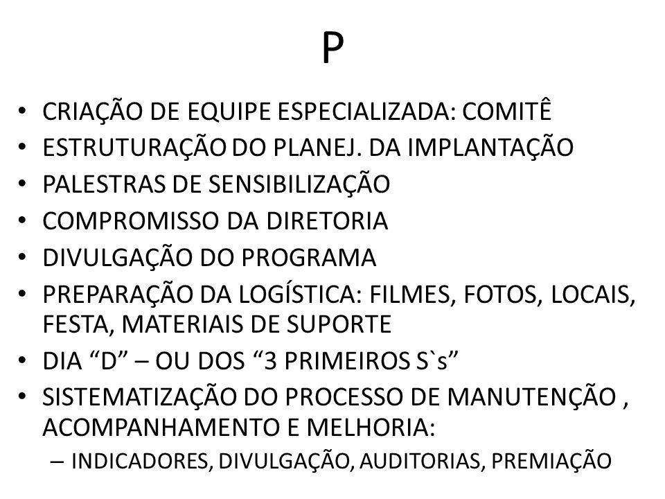 D TREINAMENTO DE PESSOAL / CAMPANHAS EDUCATIVAS EXECUÇÃO DO PLANEJADO FILMAR / FOTOGRAFAR O ANTES COLETA DE DADOS