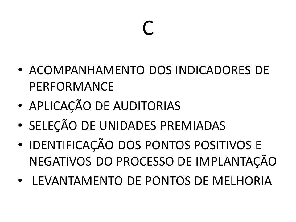 A OTIMIZAÇÃO DO APRENDIZADO A CADA CICLO DE IMPLANTAÇÃO ALTERAÇÃO DE PADRÕES OPERACIONAIS INCORPORANDO MELHORIAS E APRENDIZADO DO CICLO ELABORAÇÃO DE OPORTUNIDADES DE MELHORIA A SEREM INCORPORADAS NO NOVO CICLO