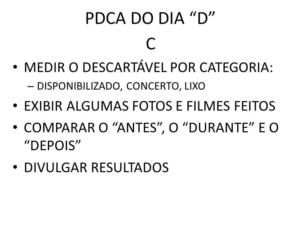 PDCA DO DIA D A IMPLANTAR E DIVULGAR AUDITORIAS AVALIAR PONTUAÇÃO - RADAR PREMIAR DESEMPENHO DAS MELHORES ÁREAS APRENDER COM O DIA D ALTERAR / IMPLANTAR PADRÕES OPERACIONAIS MELHORIA CONTÍNUA DO AMBIENTE