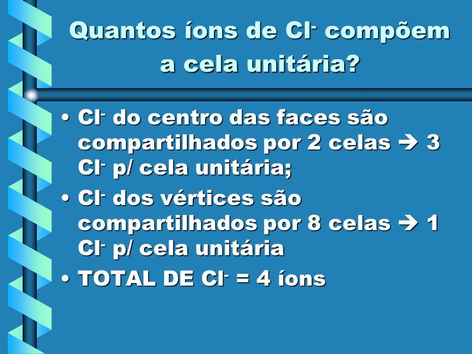 Quantos íons de Cl - compõem a cela unitária? Cl - do centro das faces são compartilhados por 2 celas 3 Cl - p/ cela unitária;Cl - do centro das faces
