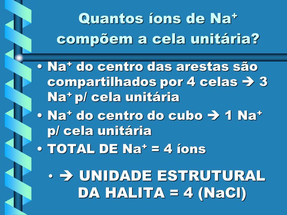 Quantos íons de Na + compõem a cela unitária? Na + do centro das arestas são compartilhados por 4 celas 3 Na + p/ cela unitáriaNa + do centro das ares