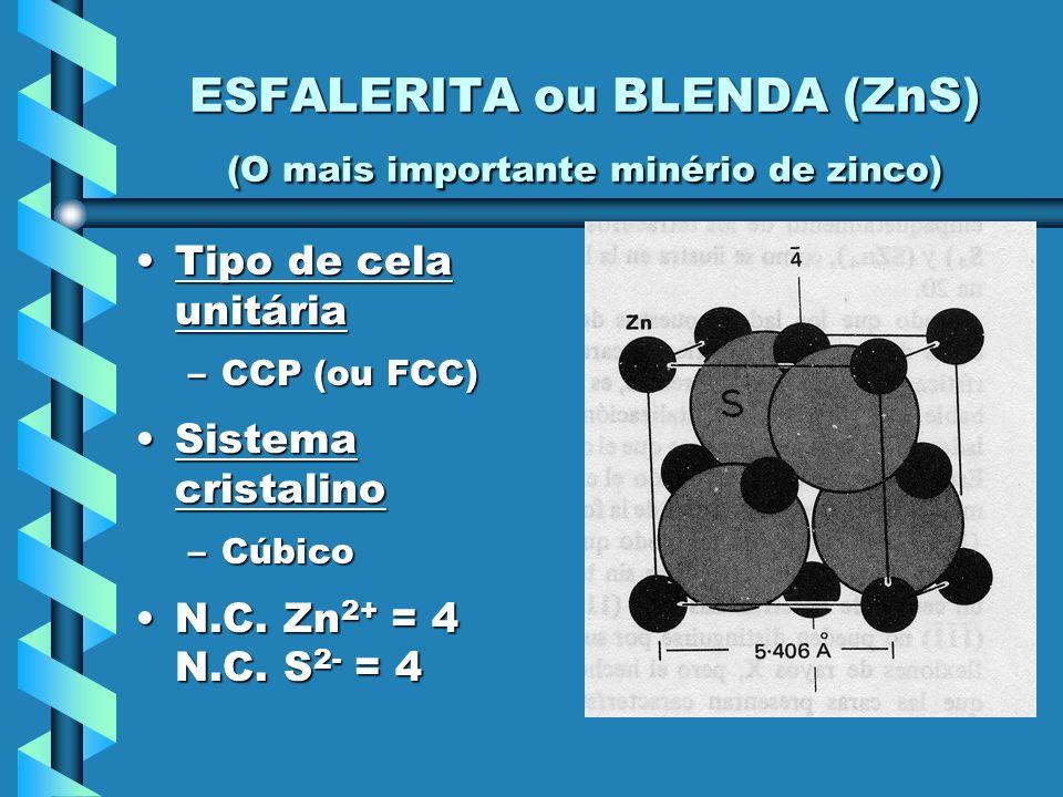 ESFALERITA ou BLENDA (ZnS) (O mais importante minério de zinco) Tipo de cela unitáriaTipo de cela unitária –CCP (ou FCC) Sistema cristalinoSistema cri