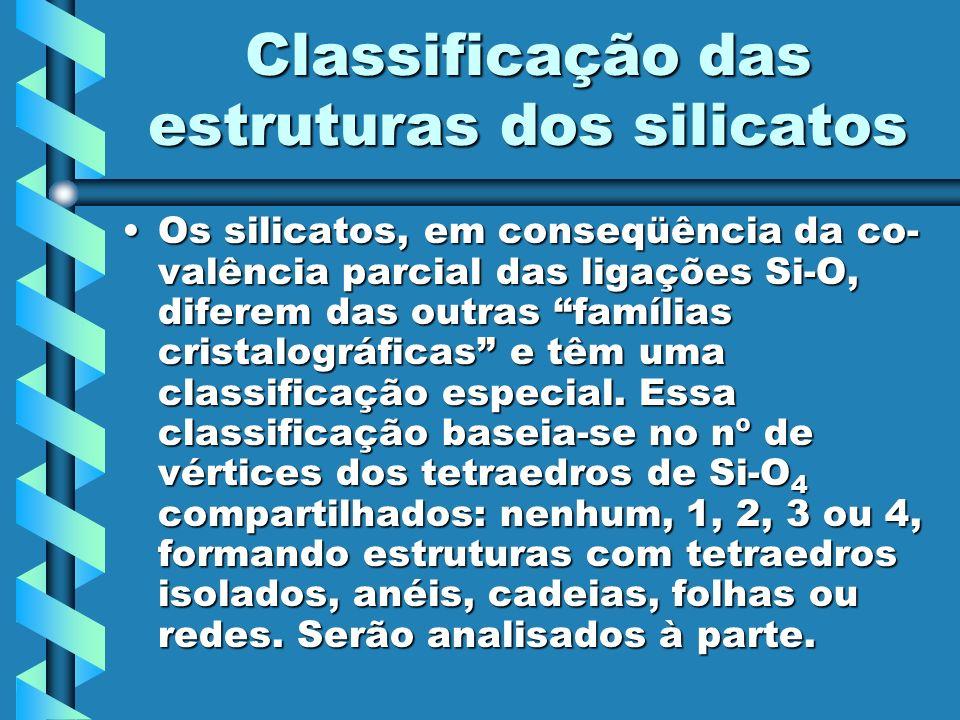 Classificação das estruturas dos silicatos Os silicatos, em conseqüência da co- valência parcial das ligações Si-O, diferem das outras famílias crista