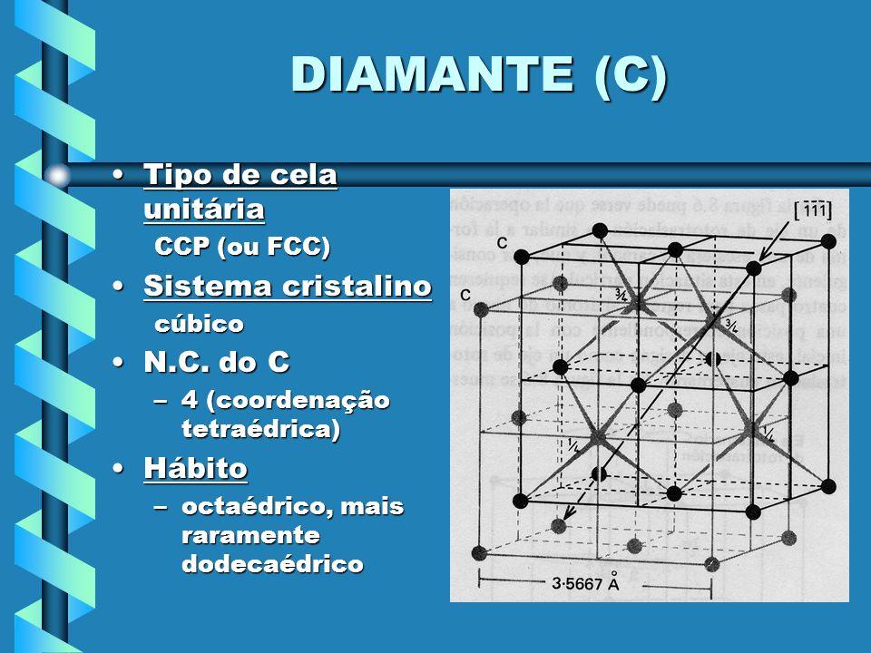 DIAMANTE (C) Tipo de cela unitáriaTipo de cela unitária CCP (ou FCC) Sistema cristalinoSistema cristalinocúbico N.C. do CN.C. do C –4 (coordenação tet