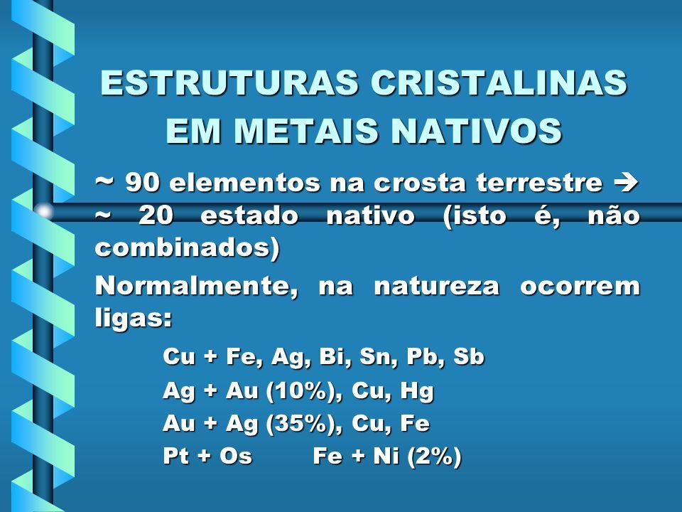 3 Grupos isoestruturais – NC 8 ou 12 arranjo compacto e econômico 1) Grupo do Au: Au, Ag, Cu, Pb, Au 2 Cu 31) Grupo do Au: Au, Ag, Cu, Pb, Au 2 Cu 3 Arranjo = cúbico de faces centradas (CCP)Arranjo = cúbico de faces centradas (CCP)