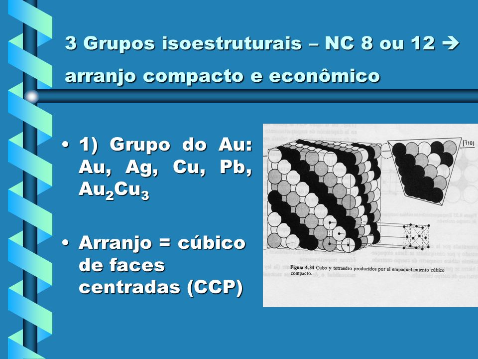 3 Grupos isoestruturais – NC 8 ou 12 arranjo compacto e econômico 1) Grupo do Au: Au, Ag, Cu, Pb, Au 2 Cu 31) Grupo do Au: Au, Ag, Cu, Pb, Au 2 Cu 3 A