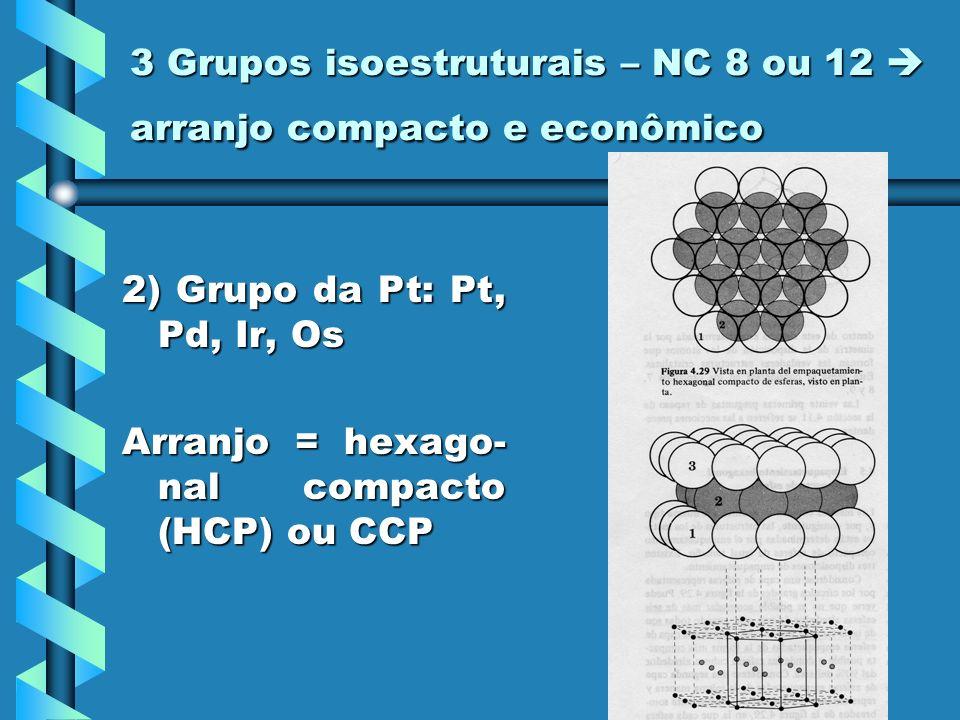 3 Grupos isoestruturais – NC 8 ou 12 arranjo compacto e econômico 2) Grupo da Pt: Pt, Pd, Ir, Os Arranjo = hexago- nal compacto (HCP) ou CCP
