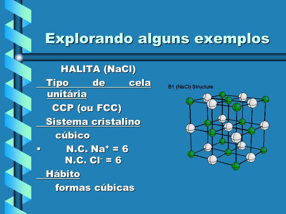 Explorando alguns exemplos HALITA (NaCl) HALITA (NaCl) Clivagem: // às faces do cristal.