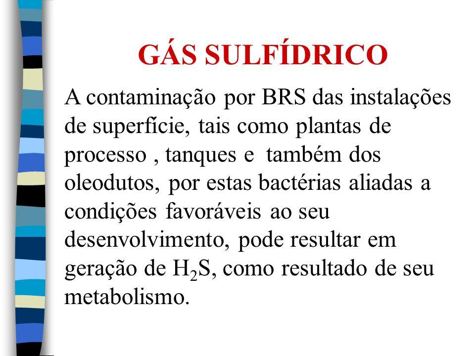 GÁS SULFÍDRICO A contaminação por BRS das instalações de superfície, tais como plantas de processo, tanques e também dos oleodutos, por estas bactéria