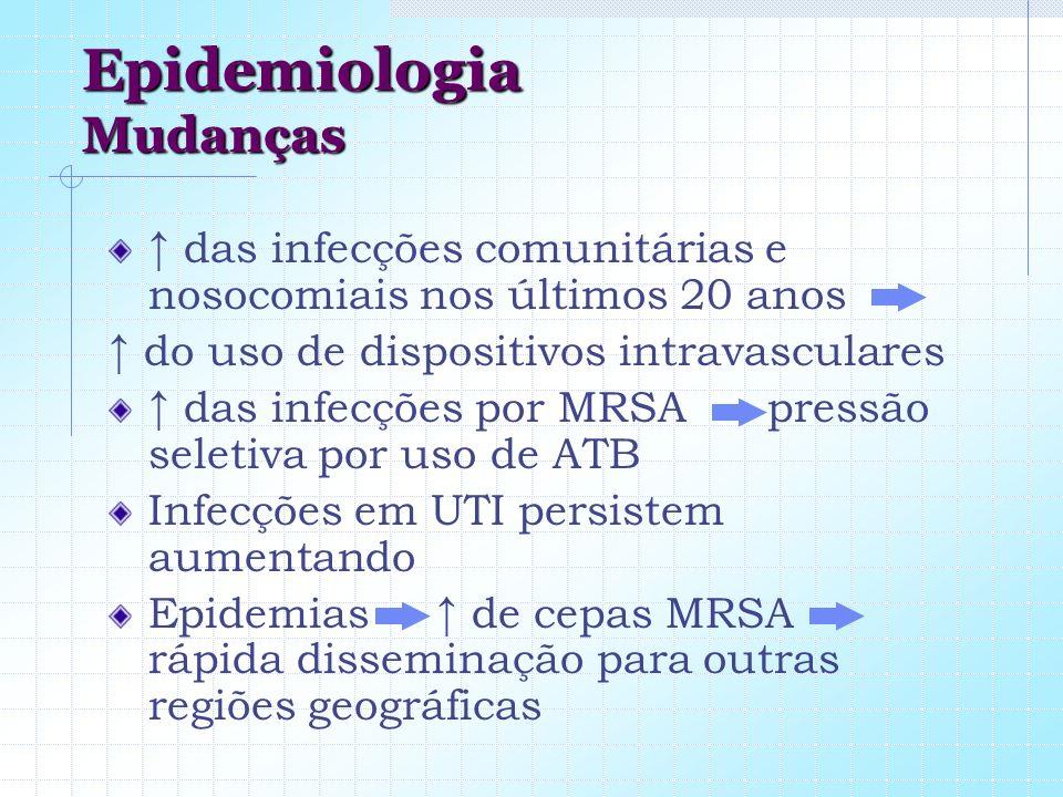 Epidemiologia Mudanças das infecções comunitárias e nosocomiais nos últimos 20 anos do uso de dispositivos intravasculares das infecções por MRSA pres
