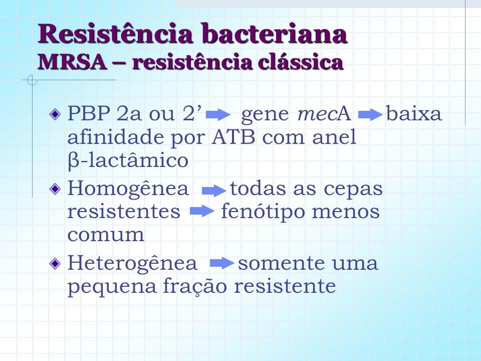 Resistência bacteriana MRSA – resistência clássica PBP 2a ou 2 gene mec A baixa afinidade por ATB com anel β-lactâmico Homogênea todas as cepas resist