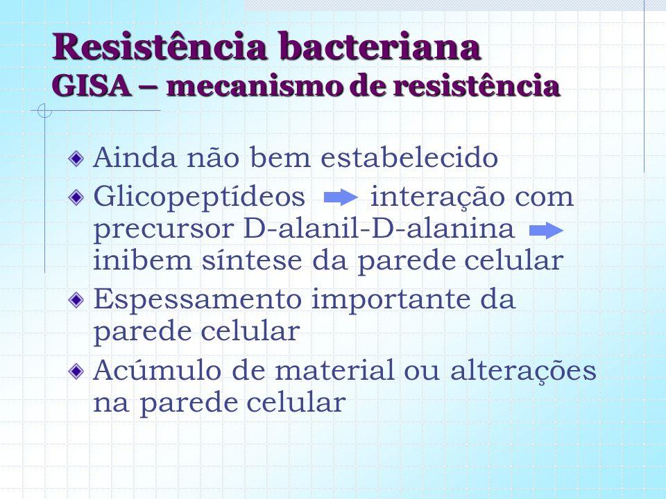 Resistência bacteriana GISA – mecanismo de resistência Ainda não bem estabelecido Glicopeptídeos interação com precursor D-alanil-D-alanina inibem sín
