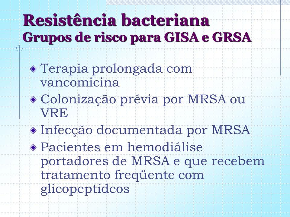 Resistência bacteriana Grupos de risco para GISA e GRSA Terapia prolongada com vancomicina Colonização prévia por MRSA ou VRE Infecção documentada por
