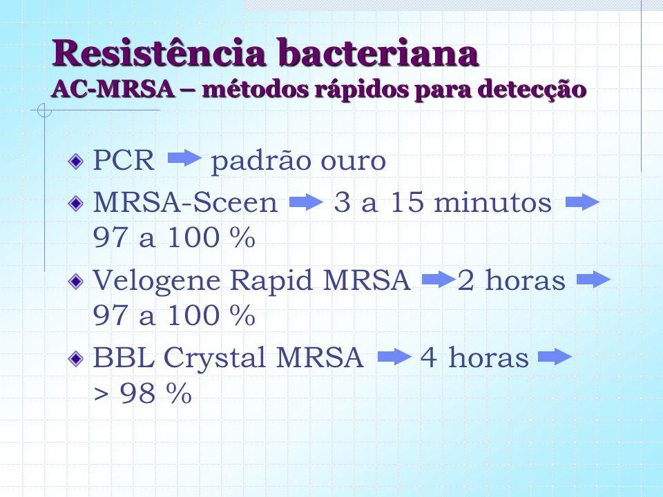 Resistência bacteriana AC-MRSA – métodos rápidos para detecção PCR padrão ouro MRSA-Sceen 3 a 15 minutos 97 a 100 % Velogene Rapid MRSA 2 horas 97 a 1