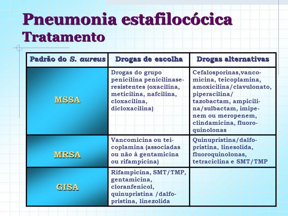 Pneumonia estafilocócica Tratamento Padrão do S. aureus Drogas de escolha Drogas alternativas MSSA Drogas do grupo penicilina penicilinase- resistente