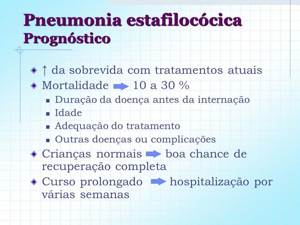 Pneumonia estafilocócica Prognóstico da sobrevida com tratamentos atuais Mortalidade 10 a 30 % Duração da doença antes da internação Idade Adequação d