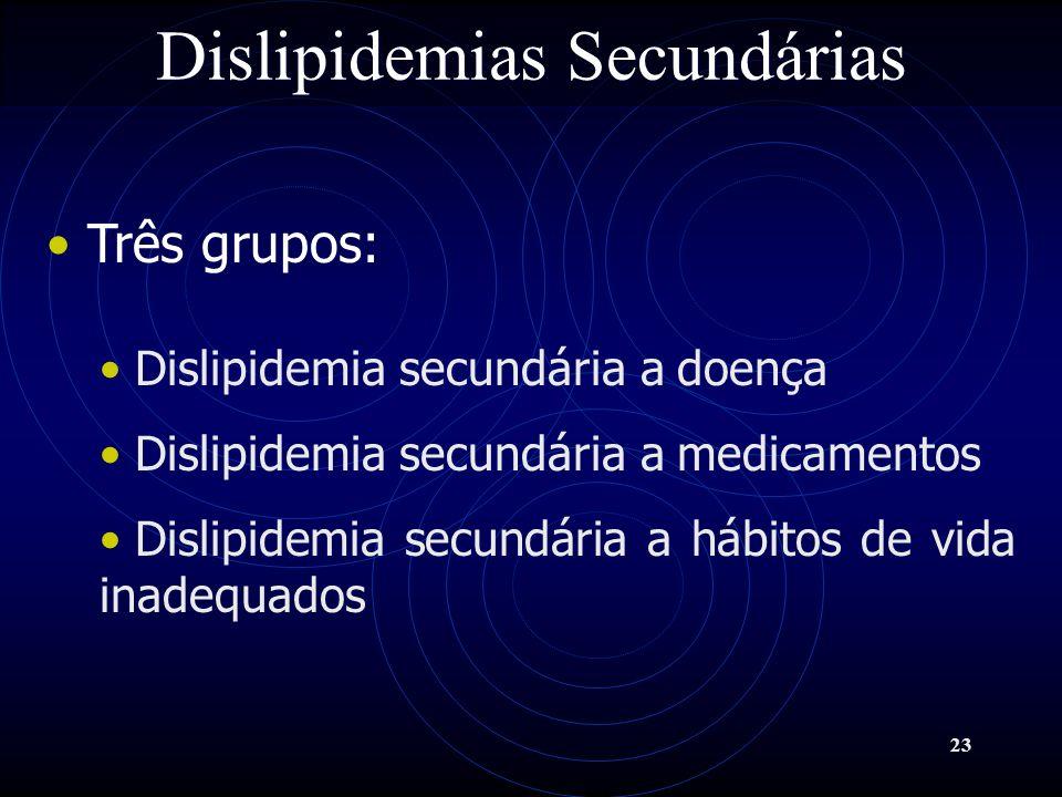 23 Dislipidemias Secundárias Três grupos: Dislipidemia secundária a doença Dislipidemia secundária a medicamentos Dislipidemia secundária a hábitos de