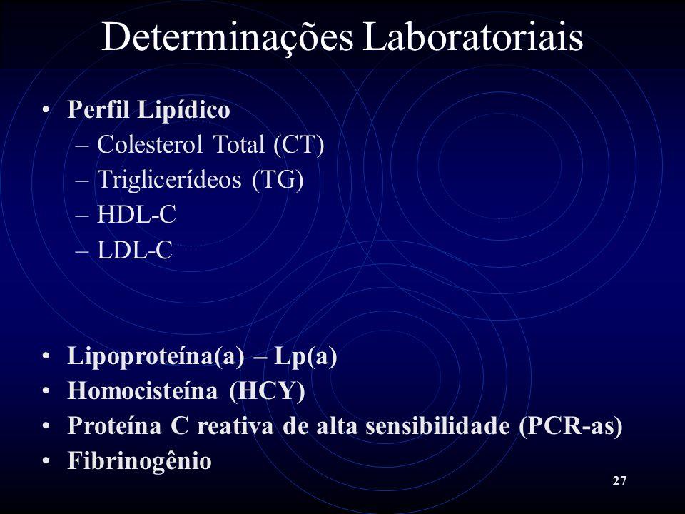 27 Determinações Laboratoriais Perfil Lipídico –Colesterol Total (CT) –Triglicerídeos (TG) –HDL-C –LDL-C Lipoproteína(a) – Lp(a) Homocisteína (HCY) Pr