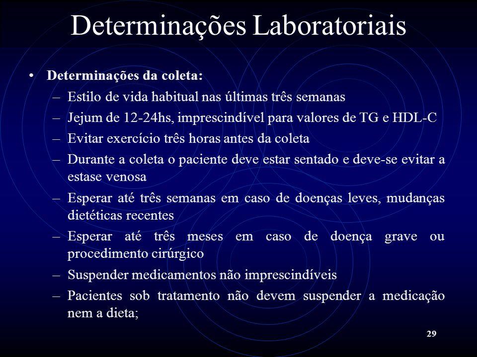 29 Determinações Laboratoriais Determinações da coleta: –Estilo de vida habitual nas últimas três semanas –Jejum de 12-24hs, imprescindível para valor
