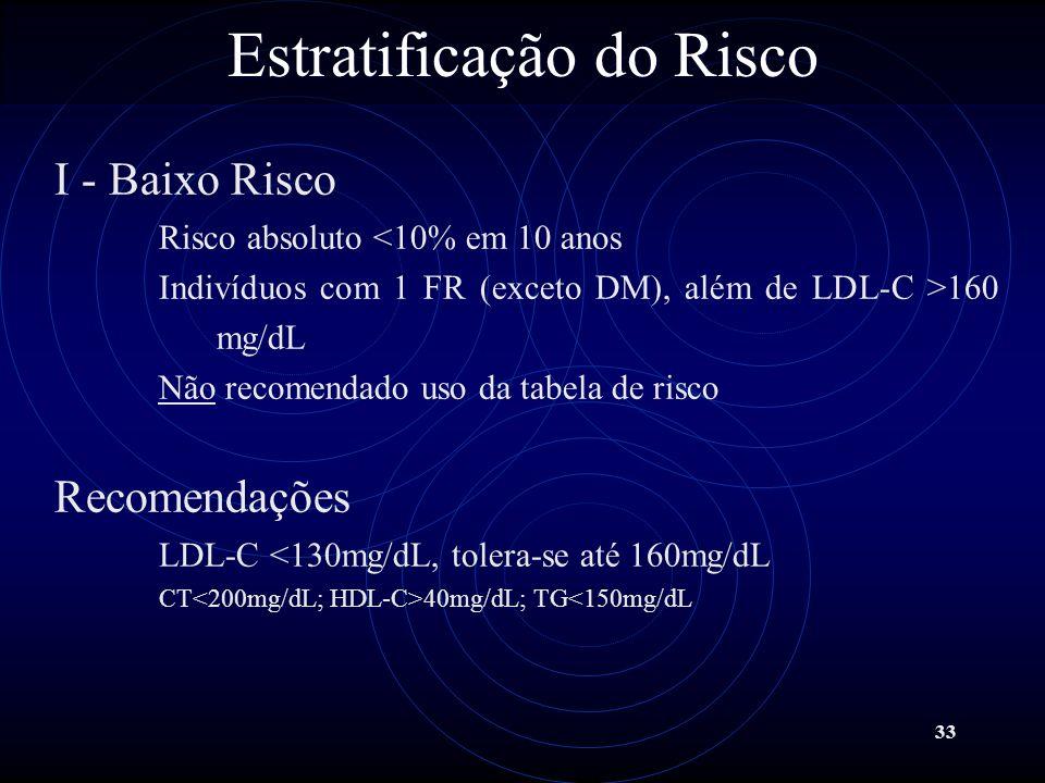 33 Estratificação do Risco I - Baixo Risco Risco absoluto <10% em 10 anos Indivíduos com 1 FR (exceto DM), além de LDL-C >160 mg/dL Não recomendado us