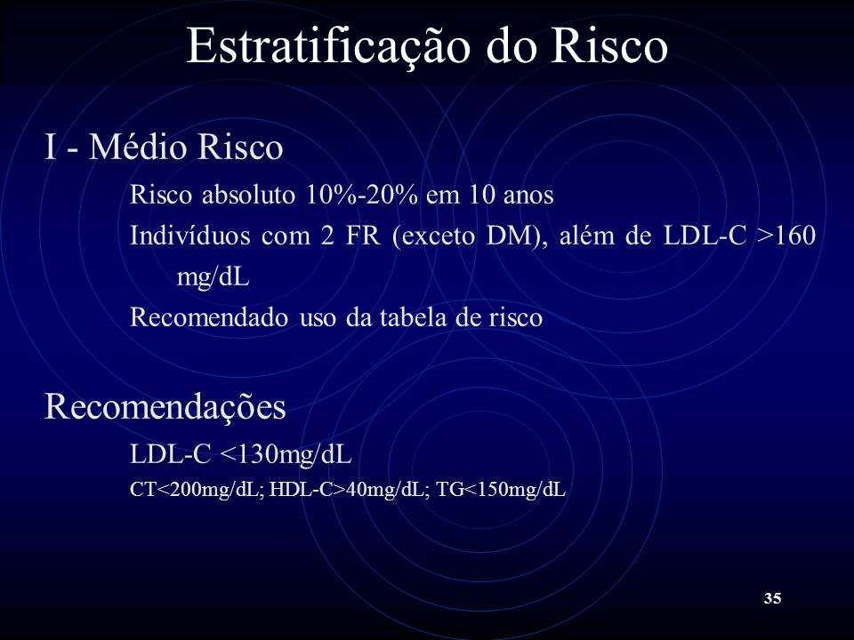 35 Estratificação do Risco I - Médio Risco Risco absoluto 10%-20% em 10 anos Indivíduos com 2 FR (exceto DM), além de LDL-C >160 mg/dL Recomendado uso