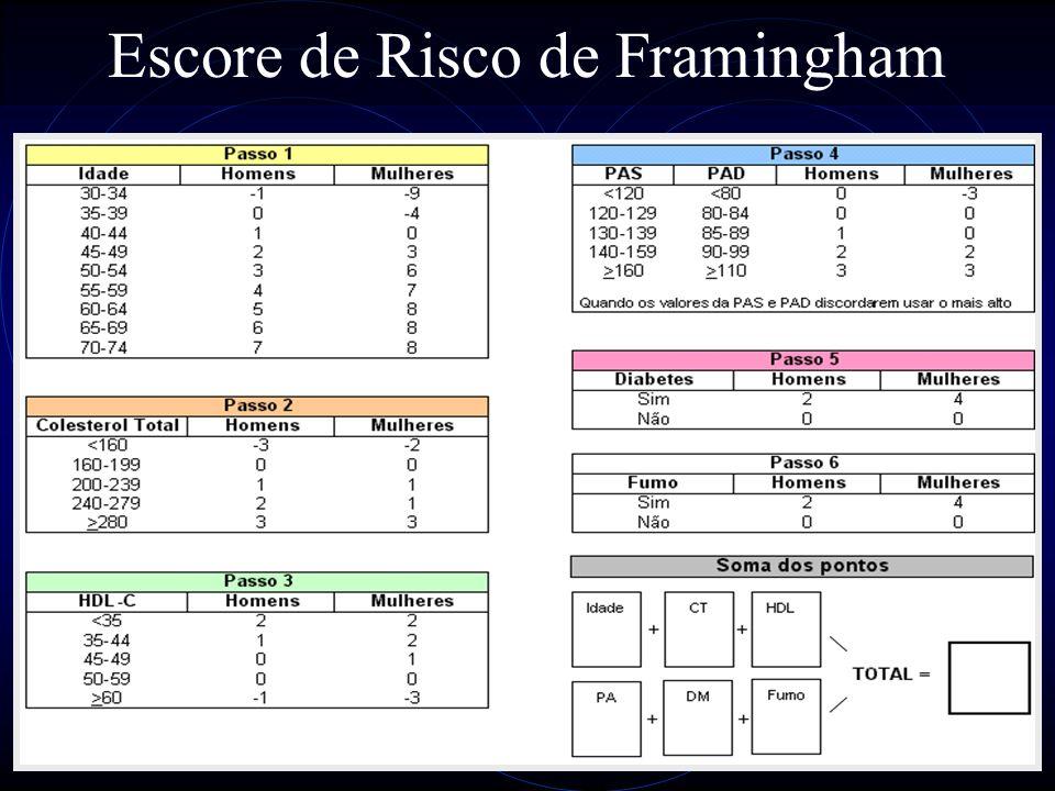 39 Escore de Risco de Framingham