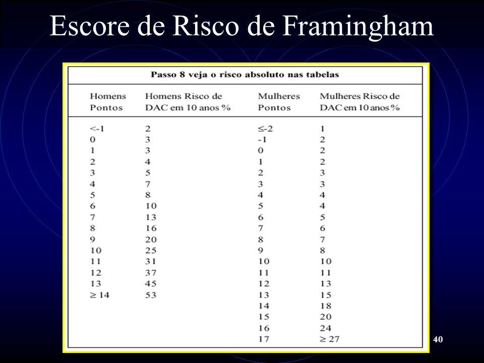 40 Escore de Risco de Framingham