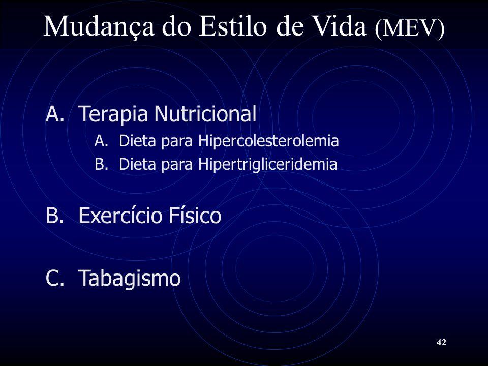 42 Mudança do Estilo de Vida (MEV) A.Terapia Nutricional A.Dieta para Hipercolesterolemia B.Dieta para Hipertrigliceridemia B.Exercício Físico C.Tabag