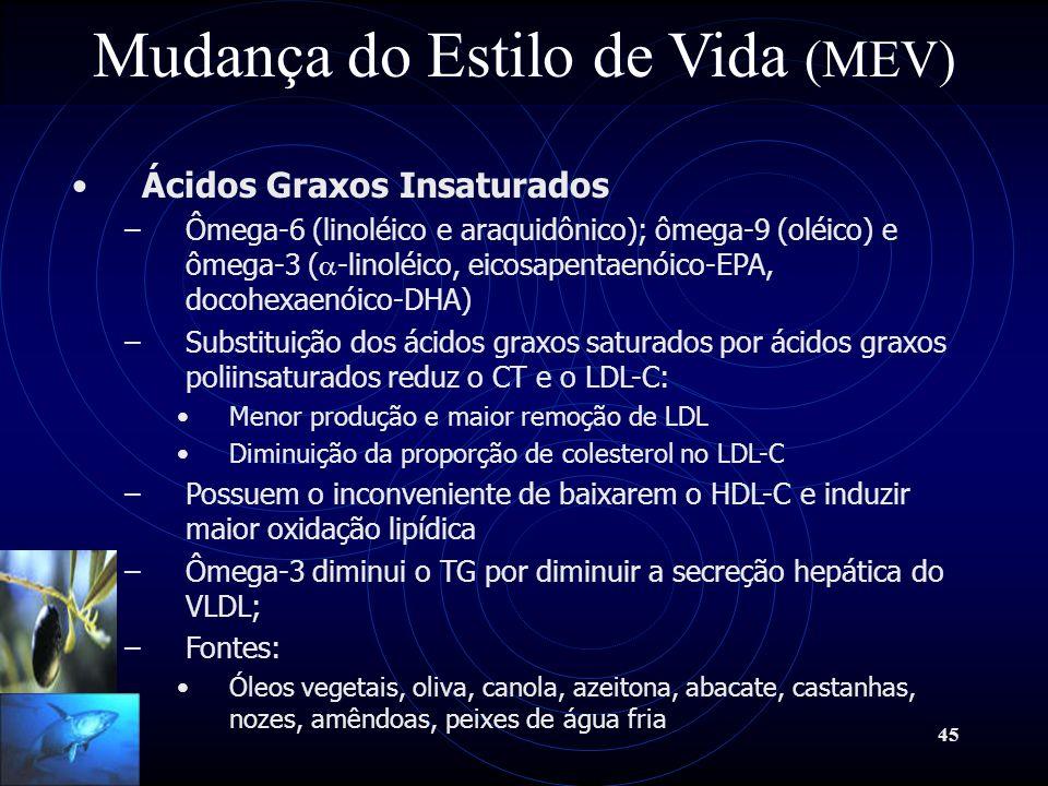45 Mudança do Estilo de Vida (MEV) Ácidos Graxos Insaturados –Ômega-6 (linoléico e araquidônico); ômega-9 (oléico) e ômega-3 ( -linoléico, eicosapenta