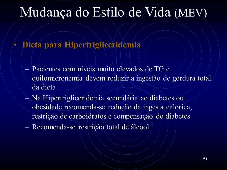 51 Mudança do Estilo de Vida (MEV) Dieta para Hipertrigliceridemia –Pacientes com níveis muito elevados de TG e quilomicronemia devem reduzir a ingest