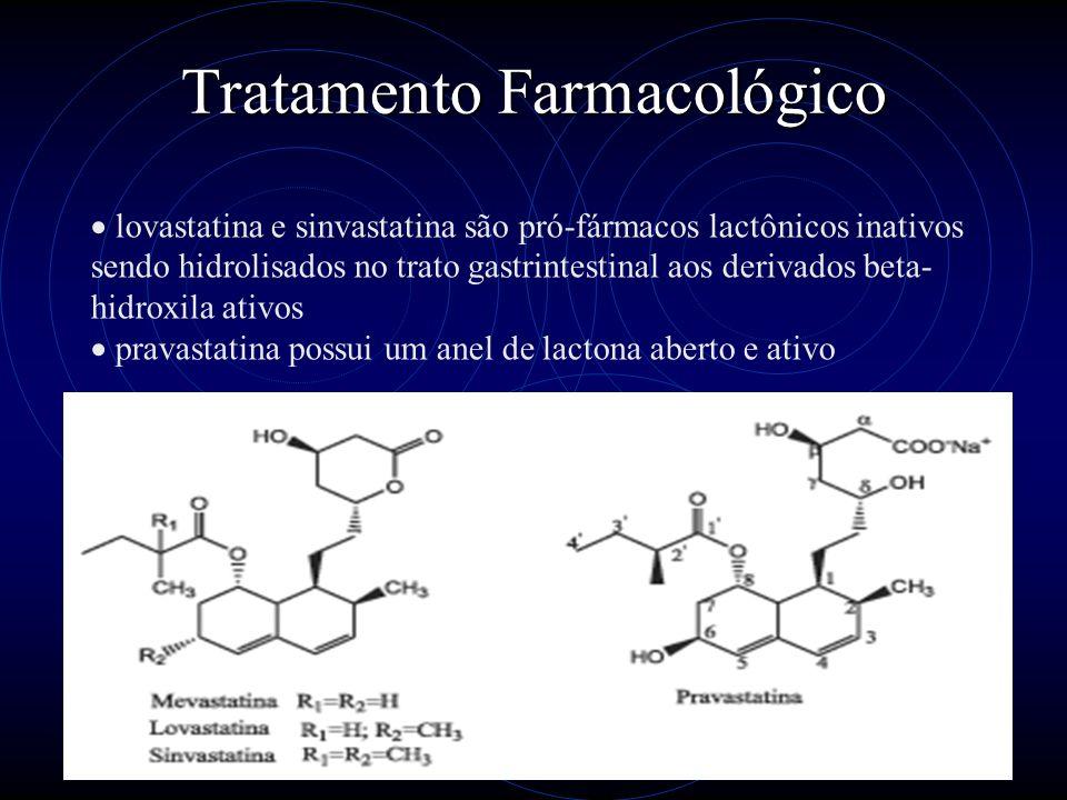 57 Tratamento Farmacológico lovastatina e sinvastatina são pró-fármacos lactônicos inativos sendo hidrolisados no trato gastrintestinal aos derivados